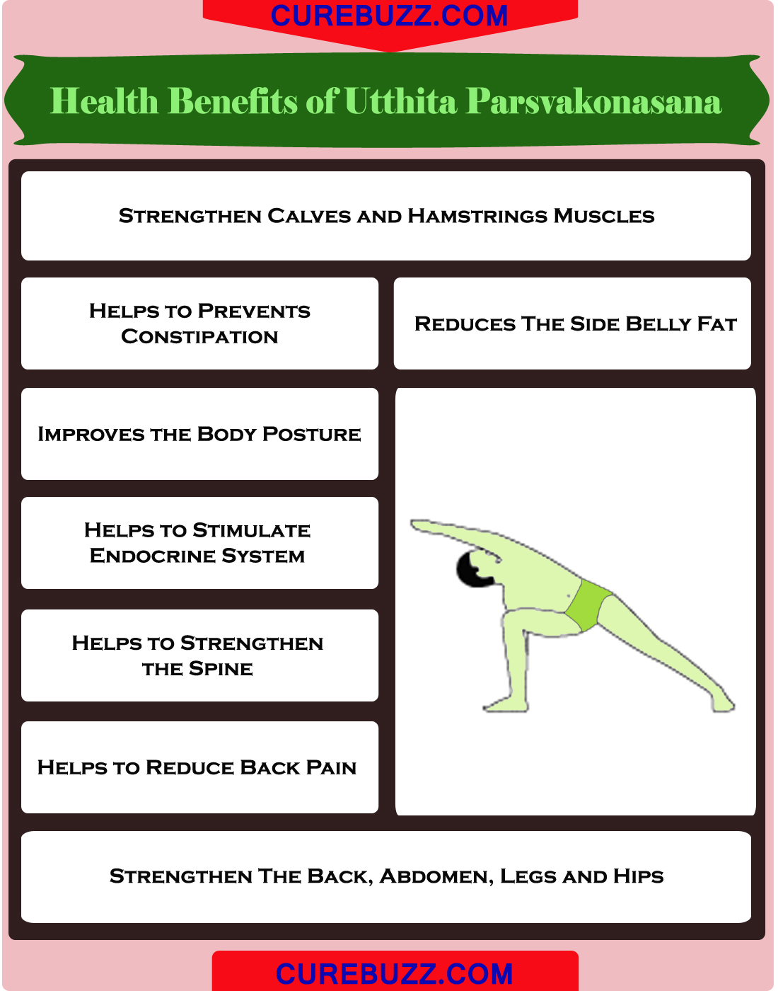 Health Benefits of Utthita Parsvakonasana