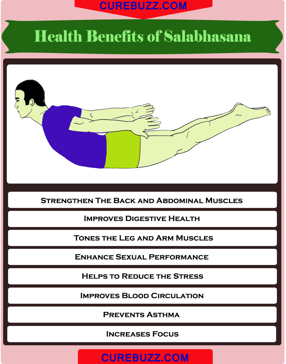How to do Salabhasana (The Grasshopper Pose): Steps ...