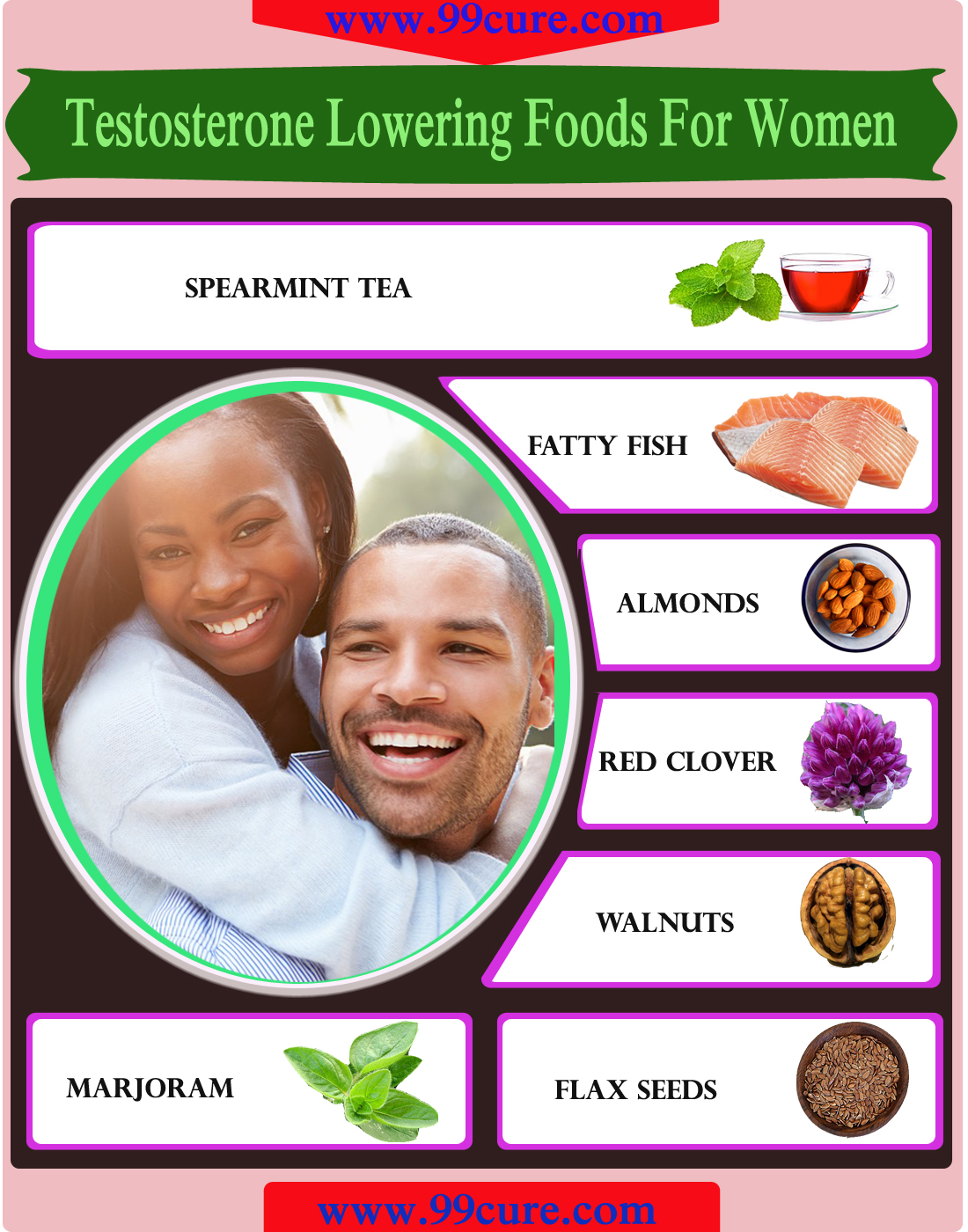 Testosterone Lowering Foods For Women : Getatoz