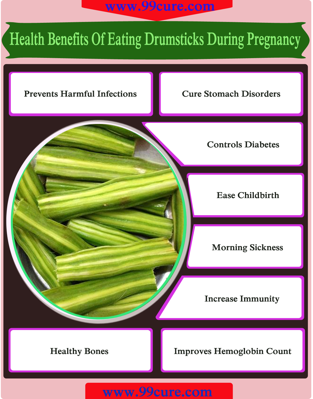 Health Benefits Of Eating Drumsticks During Pregnancy
