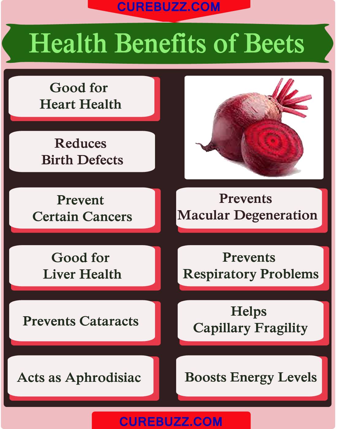 Health Benefits of Beetroots