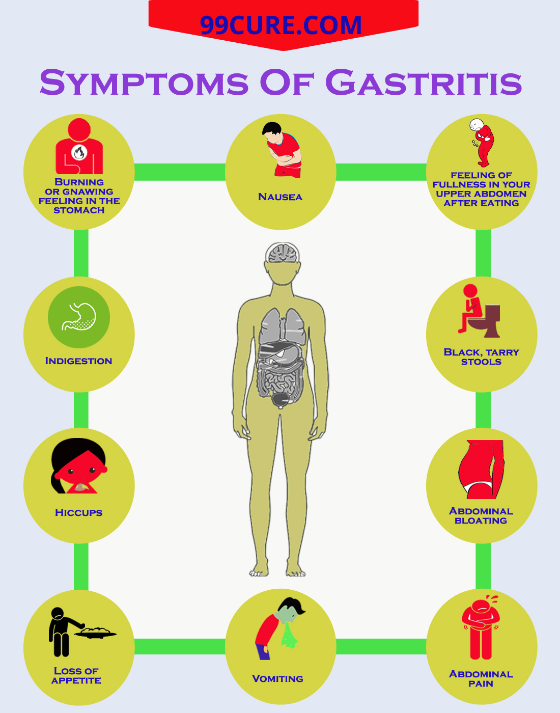 Symptoms Of Gastritis