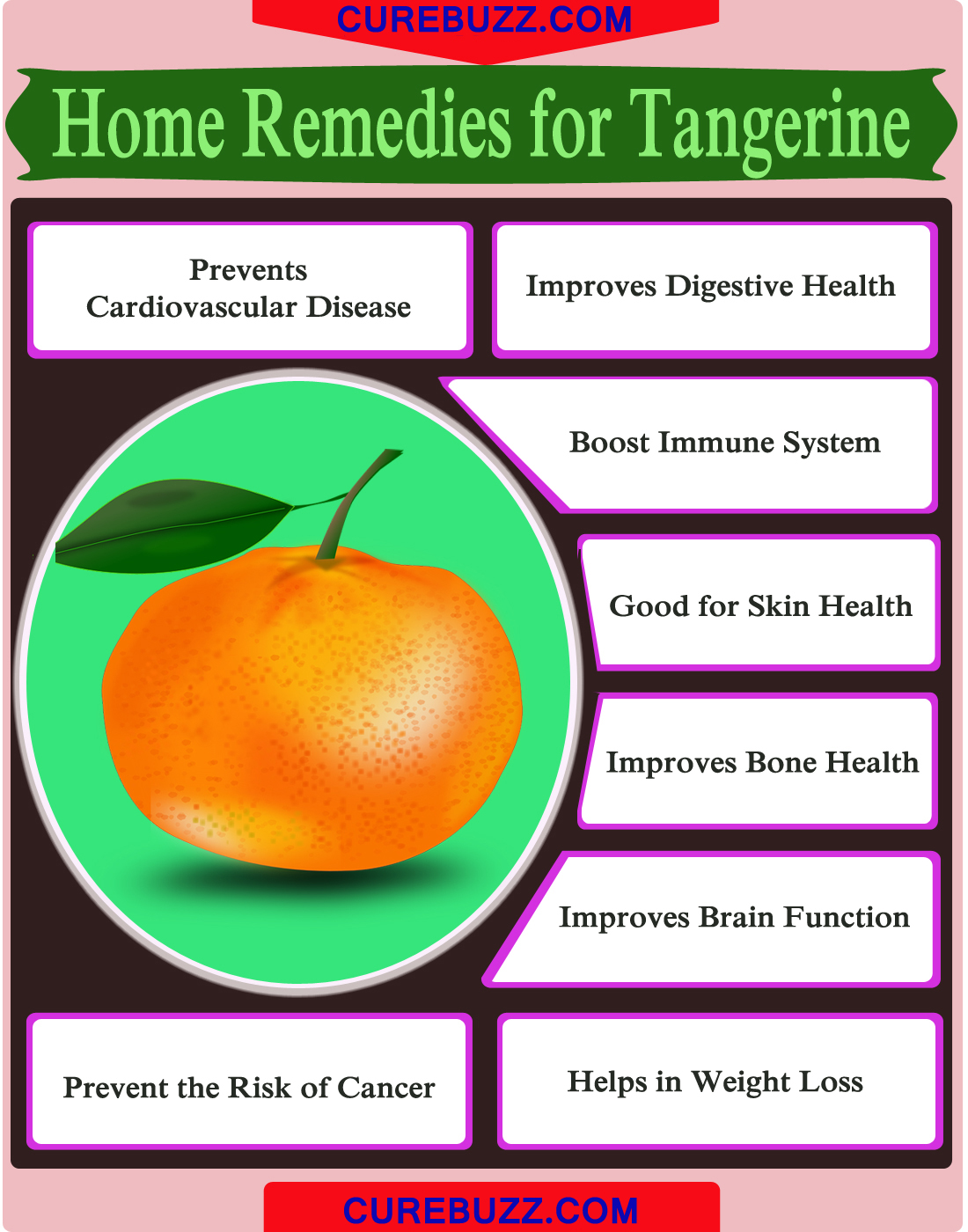 10 health benefits of tangerine : getatoz