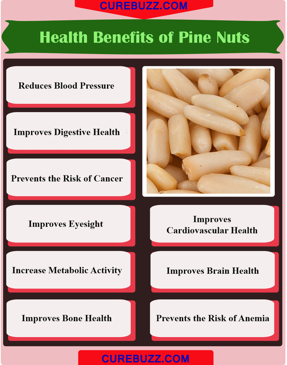 Health Benefits of Pine Nuts