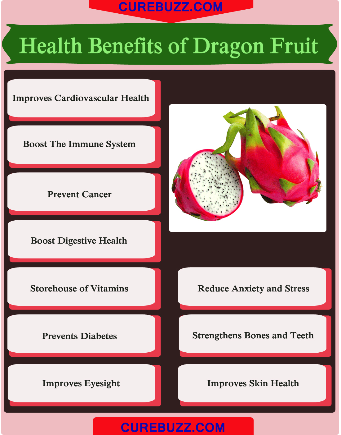 10 health benefits of dragon fruit : getatoz