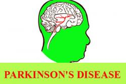 Parkinson's disease: Symptoms, Causes, Risk Factors, Diagnosis, Stages and Complications