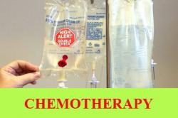 Chemotherapy: How does it work, Expectation, Duration, Blood tests, How is the dose given, Side effects, Types, Effectiveness and Outlook